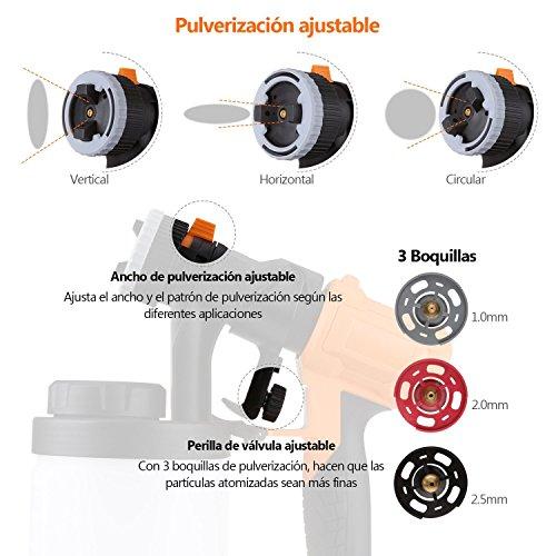 Pistola de Pintura 1200W 2 Recipientes de 1200ML Pistola de Pulverización Tacklife SGP17AC Flujo de Pulverización 1100ml/min 3 Modos con 3 Boquillas de Cobre Rueda Universal Manguera de 3 5m