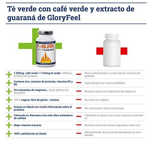 F BURN 120 capsulas veganas   Te verde con cafe verde y extracto de guarana   FBURN de alta dosificacion   Sin estearatos de magnesio   Suplemento de GloryFeel