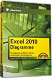 Excel 2010: Diagramme - Video-Training - Zahlen dynamisch visualisieren