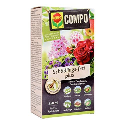 COMPO Schädlings-frei plus, Bekämpfung von Schädlingen an Zierpflanzen, 250 ml (Frei-haus-pflanzen)