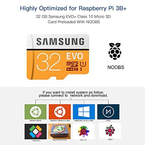 Globmall Abox Raspberry Pi 3 B + Starter Media Center Kit con Samsung EVO + Micro SD de 32 GB Clase 10 Adaptador de Corriente con Interruptor 2 Radiadores Cable HDMI Caja de Calidad Lector de Tarjetas