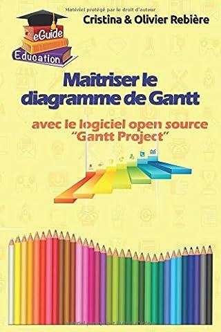 Maîtriser le diagramme de Gantt: Comprendre et utiliser efficacement le logiciel open source
