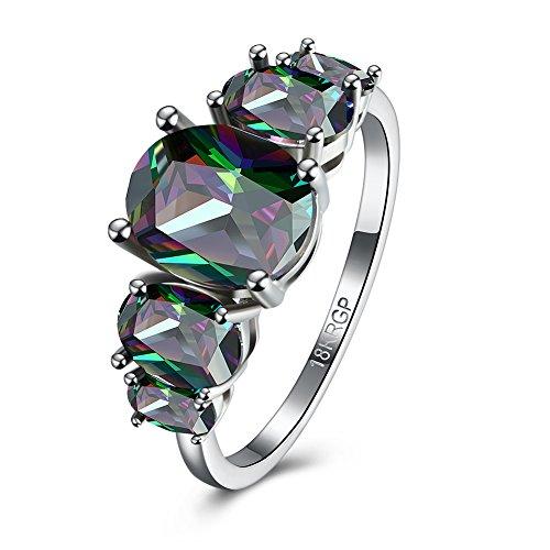 Mode Populärer Ring
