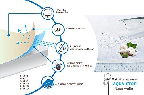 sei Design AQUA-STOP Matratzenschoner mit Frottiergewebe, Wasserundurchlässige Matratzenauflage mit einer 4- Gummibändern –Befestigung. (schneeweiß, 60x120)