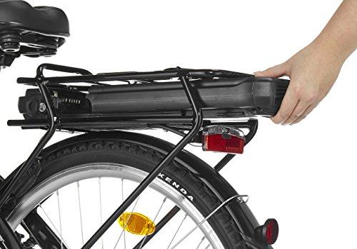 e bike Vergleich
