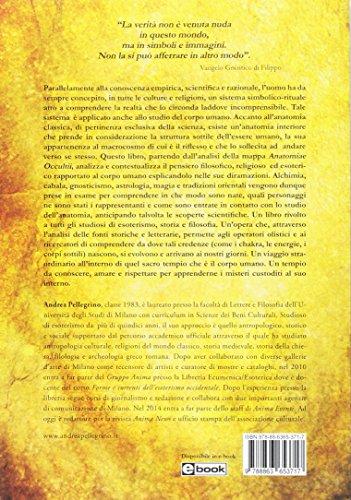 Zoom IMG-1 anatomia occulta l iconologia del