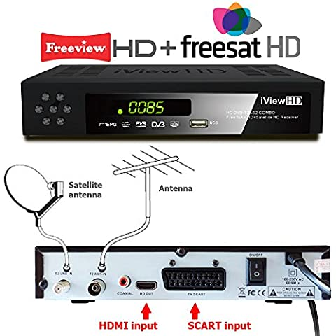 Nueva Full HD COMBO Freeview HD +, Freesat HD receptor de satélite Set Top Caja de Digi sintonizador y grabador de Multi programa de TV 1080P televisión digital terrestre libre al aire FTA analógico a digital conversor de TV, TV reproductor multimedia HDMI y SCART conexiones DVB-T2+ DVB-S + USB programa grabador MPEG4(H.264)–por (iView HD) (3en 1compacto)