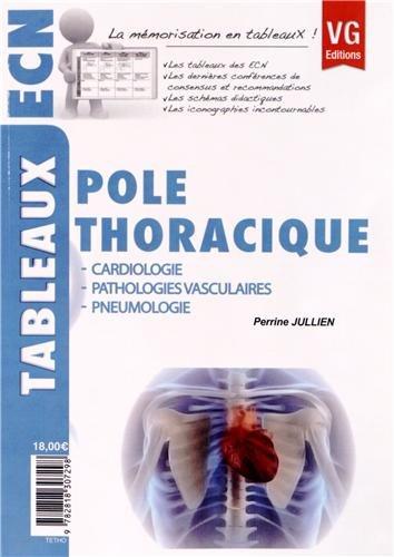 Pôle thoracique : Cardiologie, pathologies vasculaires, pneumologie
