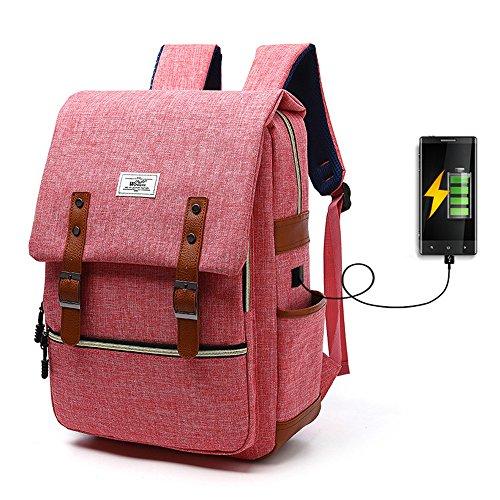 """iCasso Zaino per PC portatile 15,6"""" , Laptop Borsa Backpack leggero Viaggio Scuola anti-furto belt Business Borse multi-funzionale con USB Port , Rosso"""