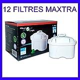 Best pesticides Brita - 12 x FilterLogic FL402H - Cartouche filtrante compatible Review