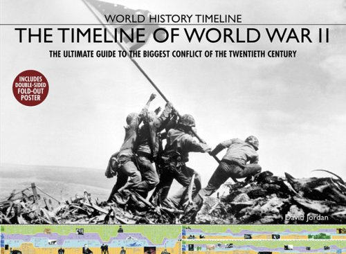 The Timeline of World War II: The Ultimate Guide to the Biggest Conflict of the Twentieth Century (World History Timeline)