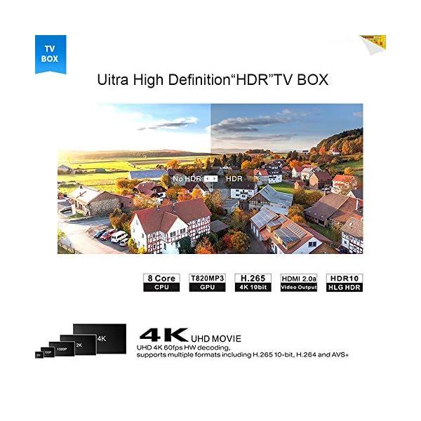 Beelink-SJX-All-TV-Box