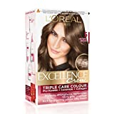 Hair Color Products - Best Reviews Guide