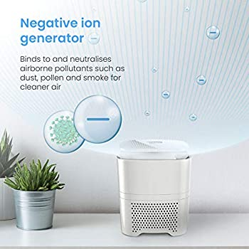 Pro Breeze® 4-in-1 Air Purifier with Pre, True HEPA & Active Carbon Filter with Negative Ion Generator. Air Cleaner for Home, Office for Allergies, Smoke, Dust, Pollen & Pet Hair - Quiet Mark