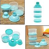 MMRM Nicht-Verschütten 3 Schicht-Babynahrung Milchpulverspender Vorratsdose durch Packung Blau