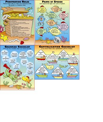 mcdonald-publishing-mc-p082-grammar-basics-set-poster-enseignement