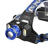 LED Stirnlampe, Ulanda USB Wiederaufladbare LED Kopflampe, 1500 - Best Reviews Guide