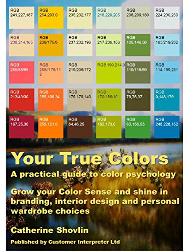 colour psychology in interior design pdf free