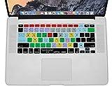 XSKN Tastaturaufkleber,