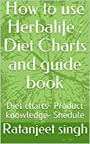 #8: How to use Herbalife : Diet Charts and guide book: Diet charts- Product knowledge- Shedule