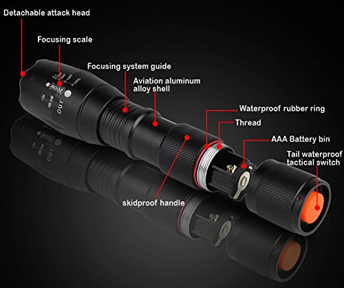 Best 007 Linterna LED Linternas Antorcha LED Alta Potencia de Max 2000 LM, con 5 Modos, Perfecta para Ciclismo,Camping, Montañismo