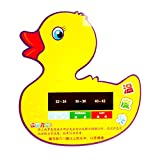 YUYU Patito inducción LCD termómetro temperatura Tester (3)