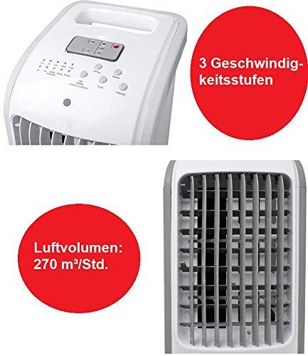Interior Ventilator  Raumluftbefeuchter kaufen  Bild 1*