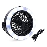 Best Camping Fans - SehrGo LED Camping Lantern Fan Portable 3 in Review
