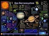 Das Sonnensystem (Planet-Poster-Box)
