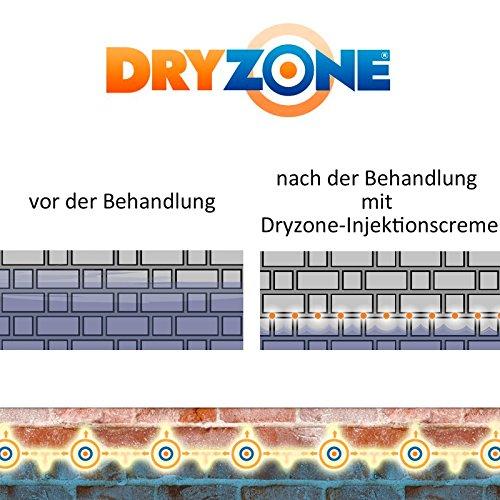 Zoom IMG-1 dryzone iniettabili sinlook orizzontale l
