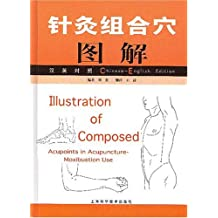 Illustrations of Composed Acupoints in Acupuncture-moxibustion Use