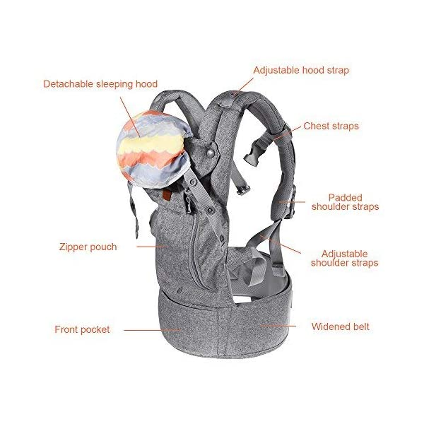 Lictin Baby Carrier Sling for Newborn - Baby Wrap Carriers Front and Back, Breathable Adjustable Swaddle Wrap Ergonomic Breastfeeding Baby Sling Carrier for Infants up to 33 lbs/15kg, Handsfree(Grey) Lictin Baby carrier newborn to toddler: bearing the weight from 3.5 to 15 kg/7.7 to 33 lbs Safe to use: with CE EN 13209-2:2015 safety certification Baby backpack carrier: high-class fabric,fast-drying,not sticky with wool 4