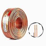 Lautsprecherkabel transparent Loud Audio/Speaker Cable Oxygen-free copper (3M)