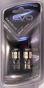 Ampoule LED T10 Canbus