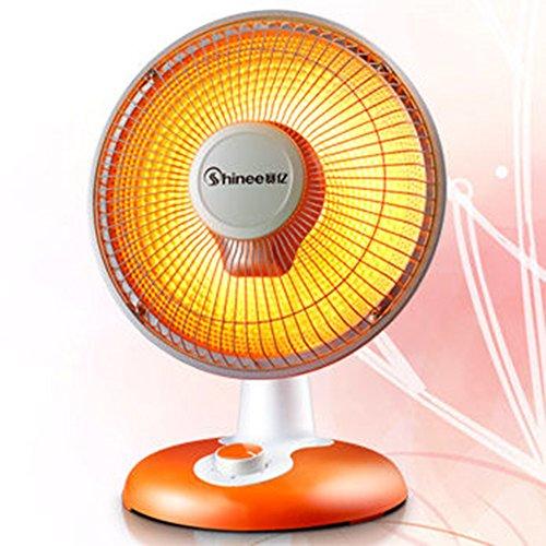 Calefacción HAIZHEN Mini Desktop Heater Home Office
