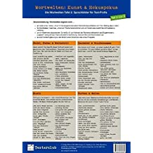 Die Wortwelten-Tafel 2: Mysteriös: Sprachbilder für Text-Profis (Texter-Tools) by Stefan Gottschling (2014-03-01)