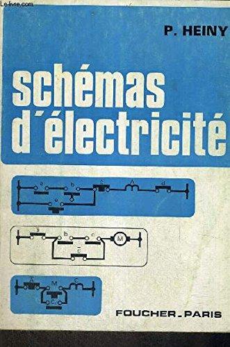Schémas d'électricité