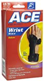 Ace Wrist Braces Review and Comparison