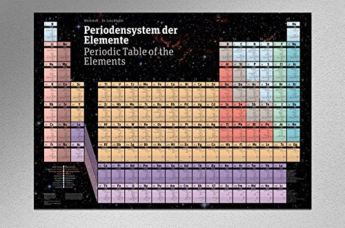 Periodic Table of Elements Poster: DIN B2 all Chemical elements in A beautiful Plakat. Perfect for school, university and work