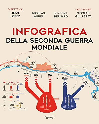 Jean Lopez / Nicolas Aubin / Bernard Vincent - Infografica Della Seconda Guerra Mondiale. Ediz. Illustrata (1 BOOKS)