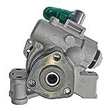 Car Hydraulic Pumps
