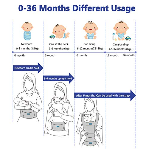 Windsleeping Toddler Baby Carrier with Hood for All Seasons,6-in-1 Ways to Carry,Hip Seat Carrier Front and Back,Silicone Skid-Proof Seat Surface,Suit for Infant,Toddler,Kids,Newborn - Blue  Windsleeping