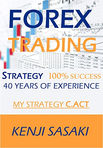 FOREX TRADING STRATEGY 100% SUCCESS: My Strategy C ACT, Live