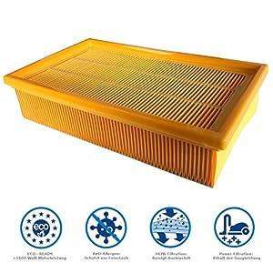Flachfaltenfilter für Kärcher Staubsauger der Serie NT 25/1 & NT 35/1 (Ap, Adv, Tact, Te.) alternativ Filter zu 6.904-367.0/69043670 von Microsafe®