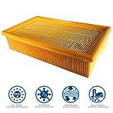 flachfal tenf Filtri per Würth Iss 45-m & Iss 55S (Automatic) Industriale di bagnato e asciutto Aspirapolvere Filtro alternativo a 0702400191/0702400367di MicroSafe®
