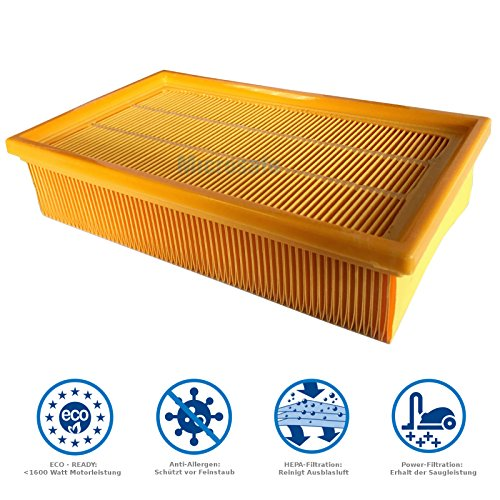 Flachfaltenfilter für Kärcher Staubsauger der Serie NT 361 (Eco, Eco TE, TE-A, Eco M) alternativ Filter zu 6.904-367.0/69043670 von Microsafe®