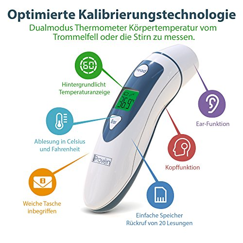 iProvèn DMT-489 Ohr – Stirn Thermometer DMT-489 - 3