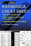 George Goodman's Harmonica Cheat Sheet (English Edition)