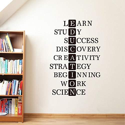Pegatina pared vinilo EDUCACION original diseño estudios