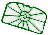 Motorschutzfilter geeignet für Vorwerk Kobold VK 200